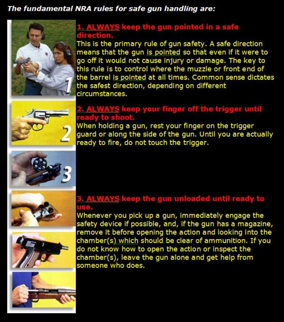 Firearms Safety Procedures - Training & Safety